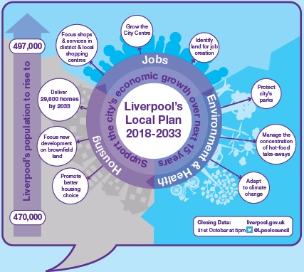 The aims of Liverpool's Local Plan