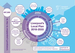 Liverpool Local Plan 2018-2033 Infographic